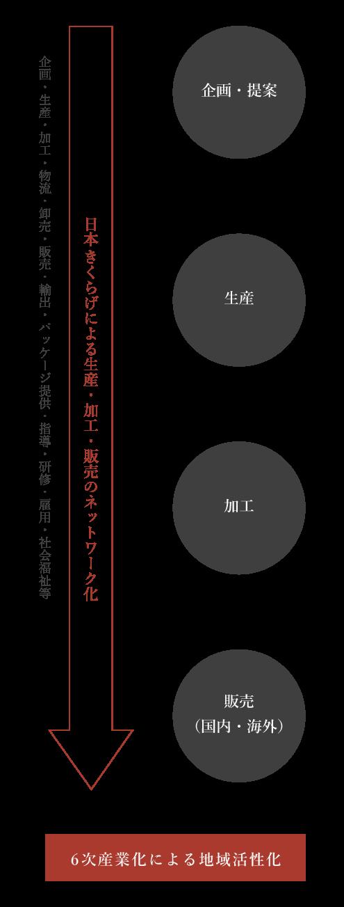 kikurage2-2